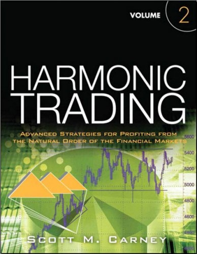 Volume trading strategies pdf